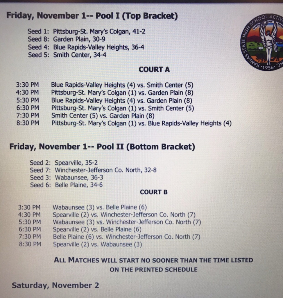 Pool play schedule